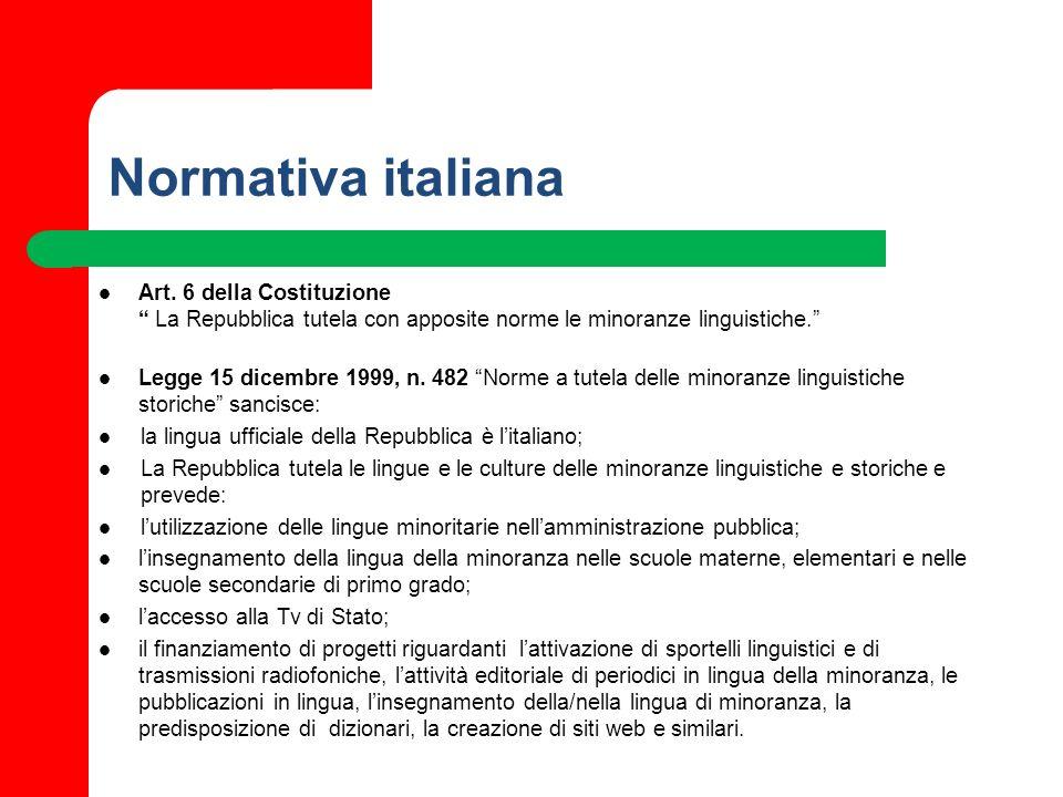 Normativa italiana Art. 6 della Costituzione