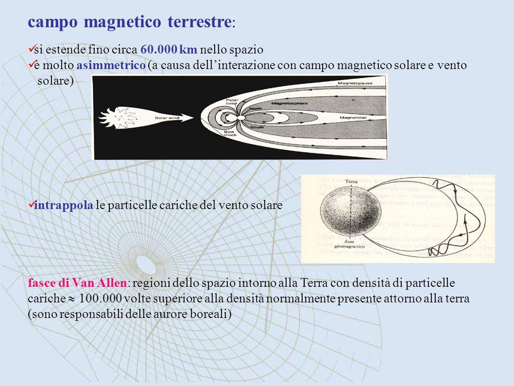 campo magnetico terrestre: