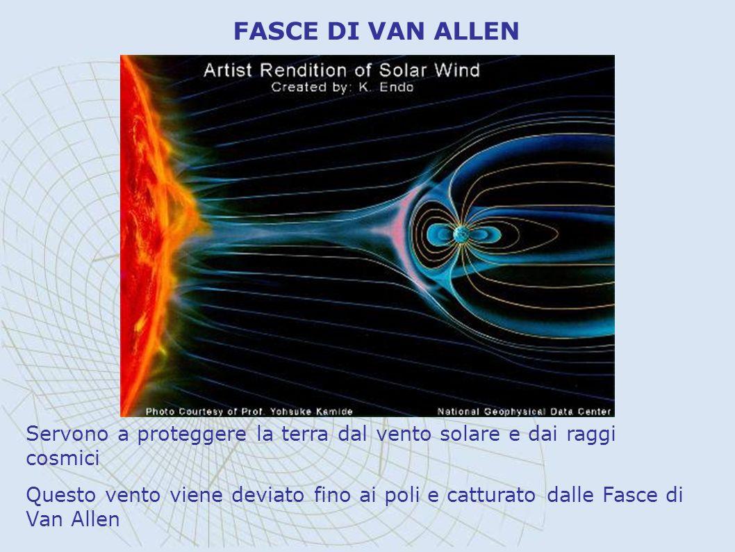 FASCE DI VAN ALLEN Servono a proteggere la terra dal vento solare e dai raggi cosmici.