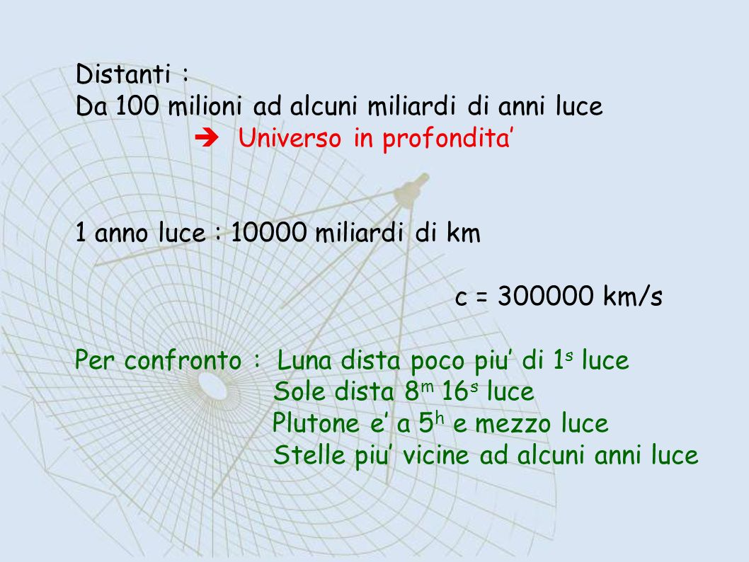 Distanti : Da 100 milioni ad alcuni miliardi di anni luce.  Universo in profondita' 1 anno luce : 10000 miliardi di km.