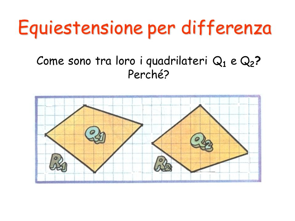 Come sono tra loro i quadrilateri Q1 e Q2 Perché