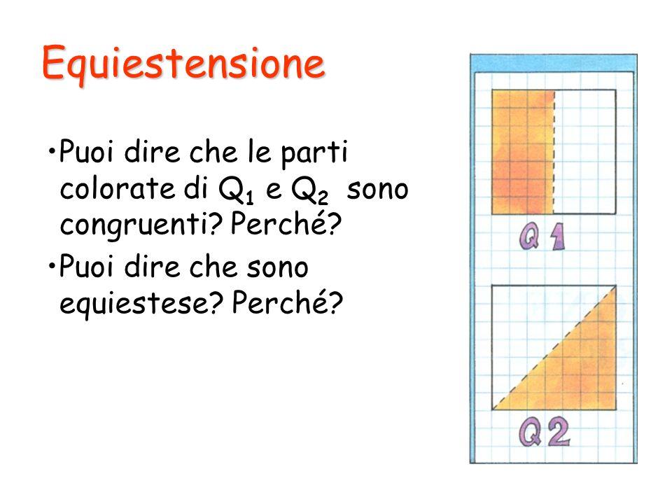 Equiestensione Puoi dire che le parti colorate di Q1 e Q2 sono congruenti.