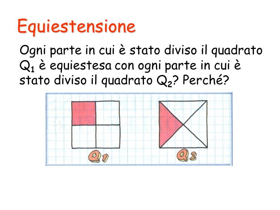 Equiestensione Ogni parte in cui è stato diviso il quadrato Q1 è equiestesa con ogni parte in cui è stato diviso il quadrato Q2.