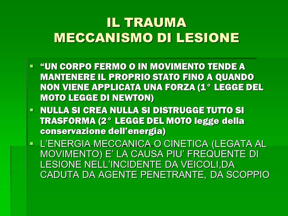 IL TRAUMA MECCANISMO DI LESIONE