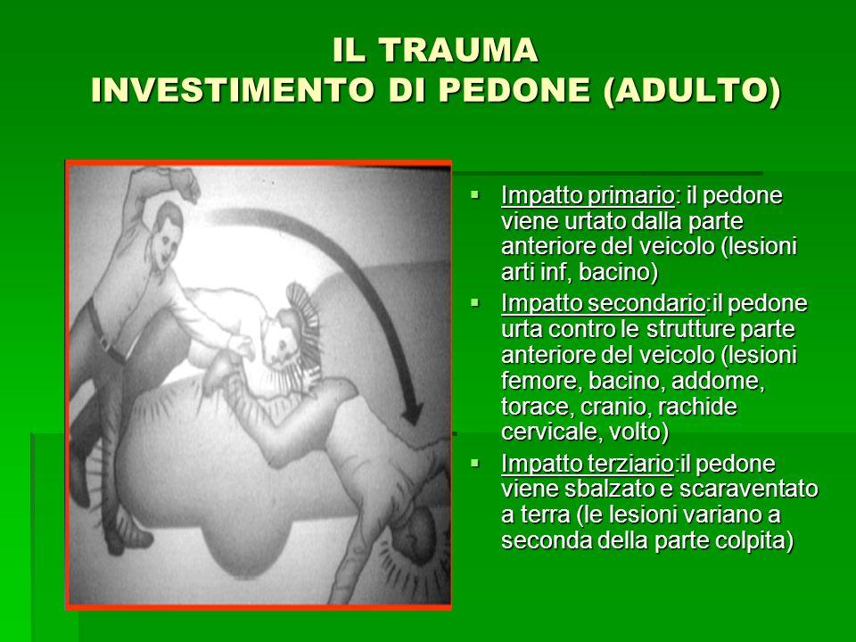 IL TRAUMA INVESTIMENTO DI PEDONE (ADULTO)
