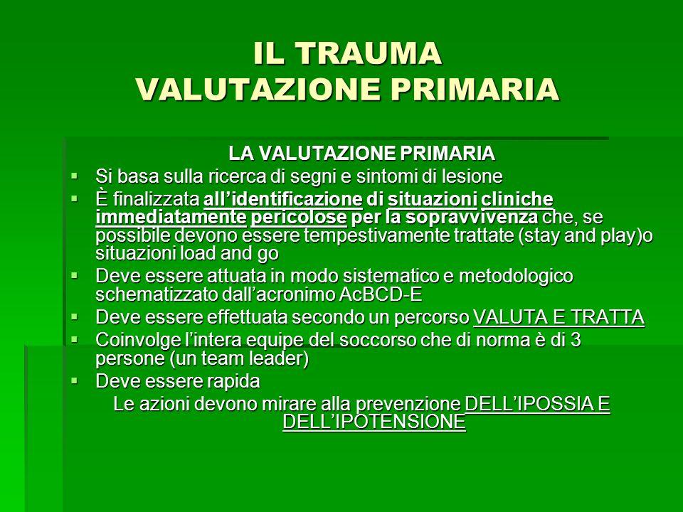 IL TRAUMA VALUTAZIONE PRIMARIA