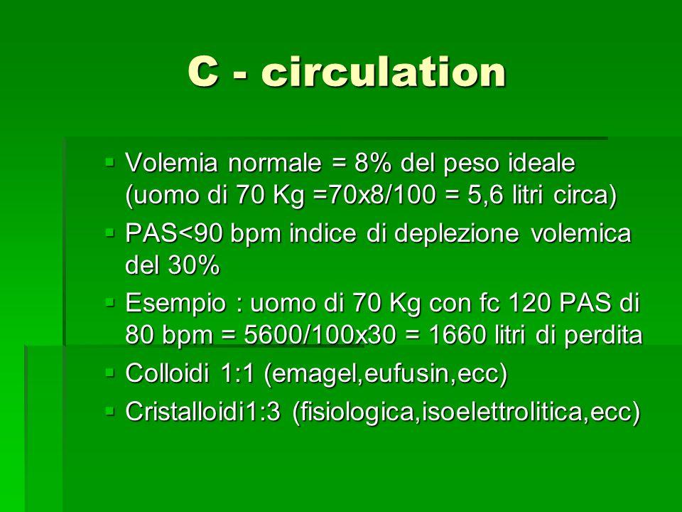 C - circulation Volemia normale = 8% del peso ideale (uomo di 70 Kg =70x8/100 = 5,6 litri circa) PAS<90 bpm indice di deplezione volemica del 30%