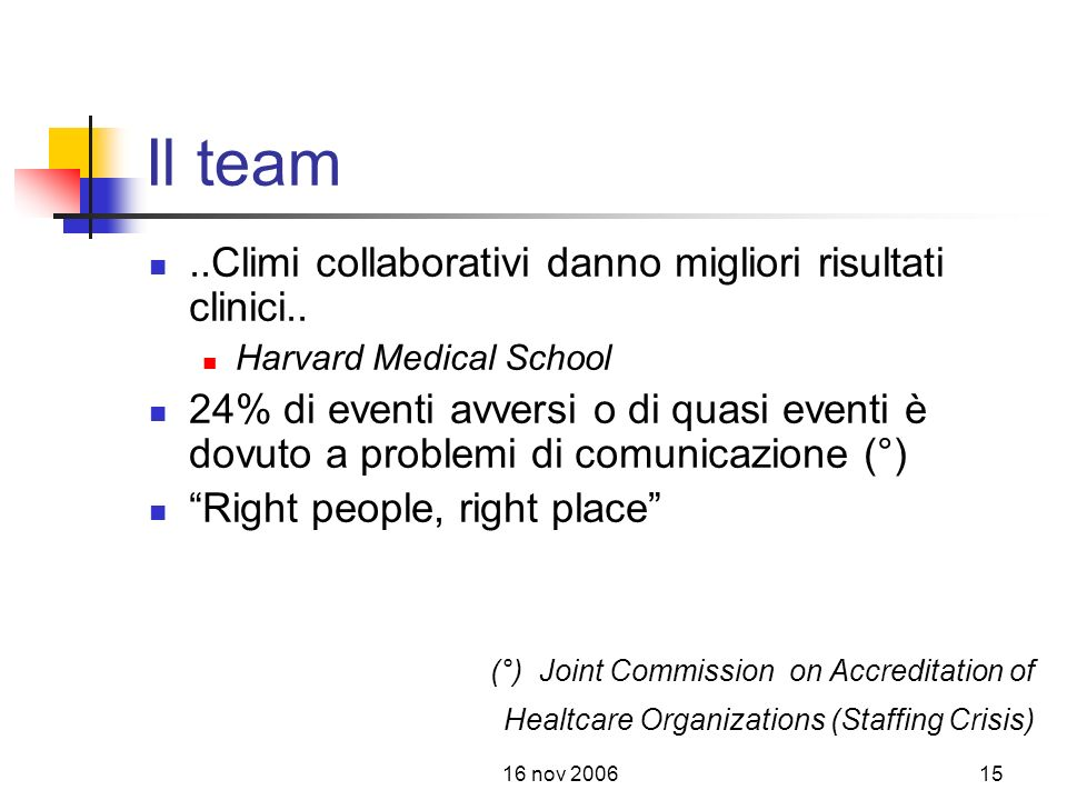Il team ..Climi collaborativi danno migliori risultati clinici..
