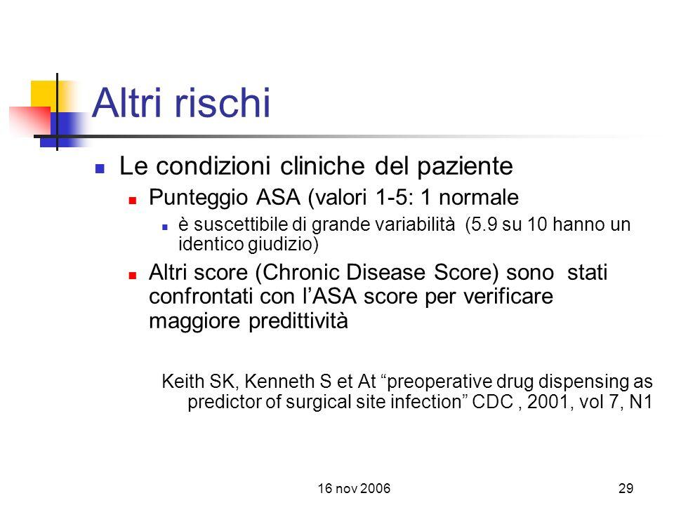 Altri rischi Le condizioni cliniche del paziente