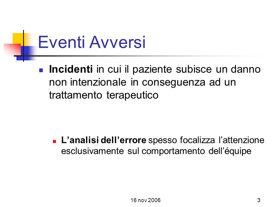 Eventi Avversi Incidenti in cui il paziente subisce un danno non intenzionale in conseguenza ad un trattamento terapeutico.
