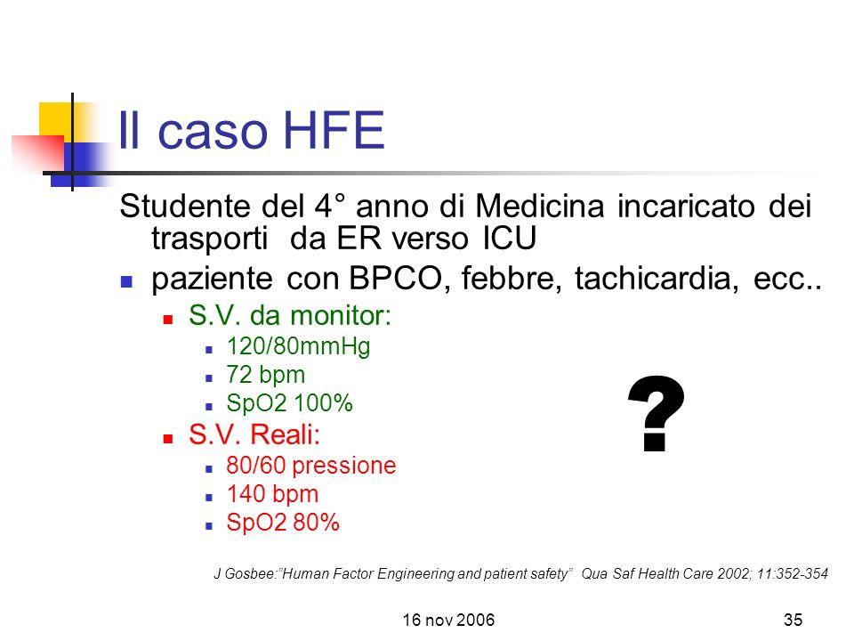 Il caso HFE Studente del 4° anno di Medicina incaricato dei trasporti da ER verso ICU. paziente con BPCO, febbre, tachicardia, ecc..