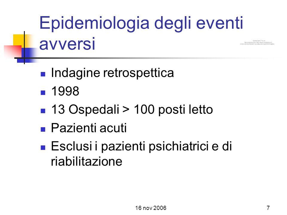 Epidemiologia degli eventi avversi