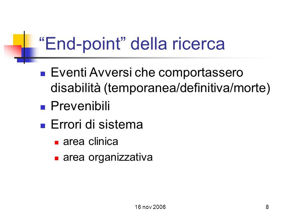 End-point della ricerca