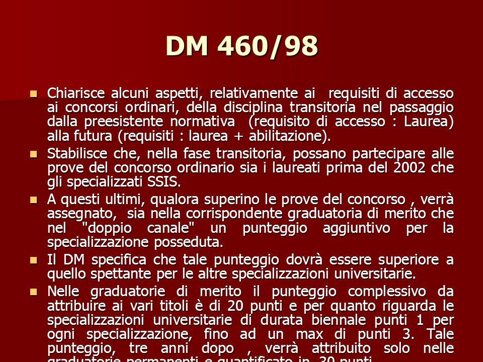 DM 460/98