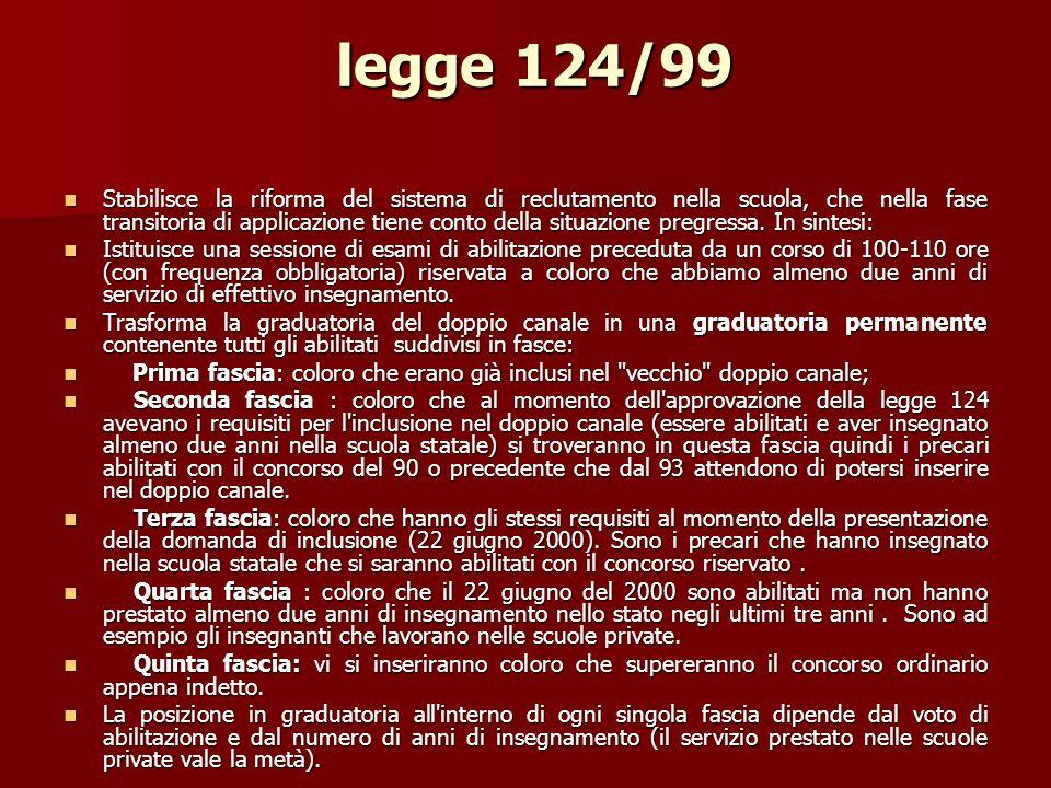 legge 124/99