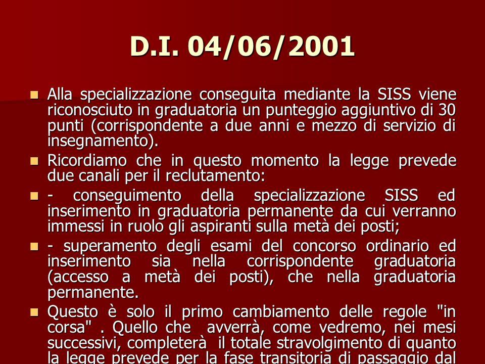 D.I. 04/06/2001