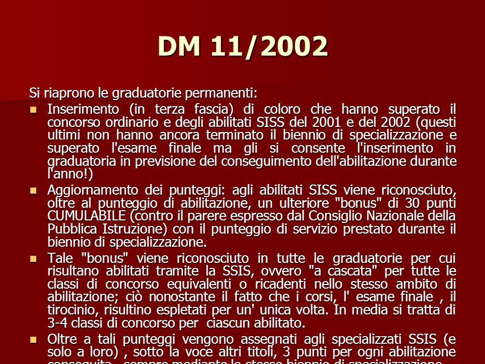 DM 11/2002 Si riaprono le graduatorie permanenti:
