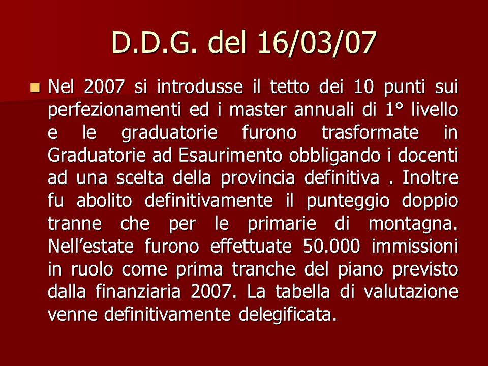 D.D.G. del 16/03/07