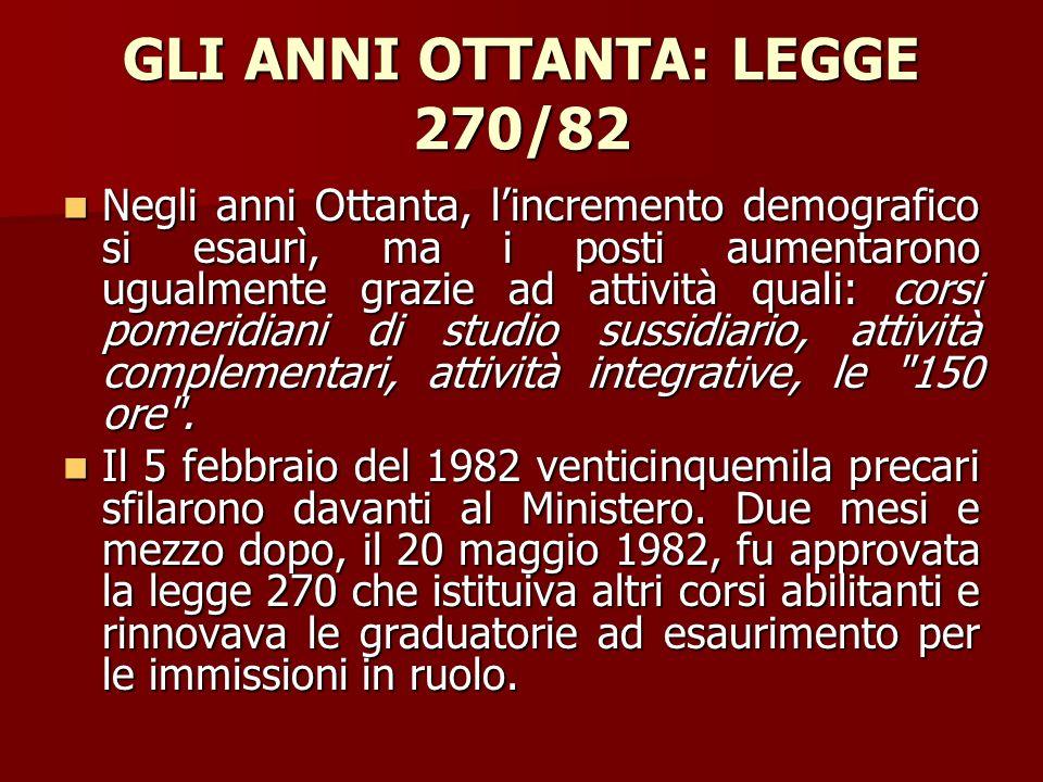 GLI ANNI OTTANTA: LEGGE 270/82