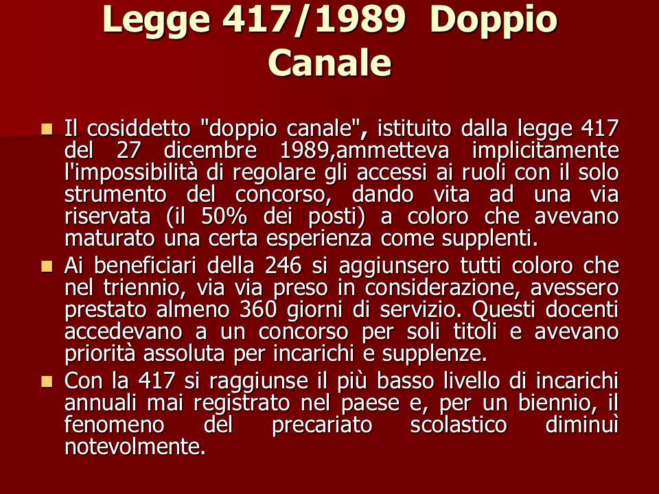 Legge 417/1989 Doppio Canale