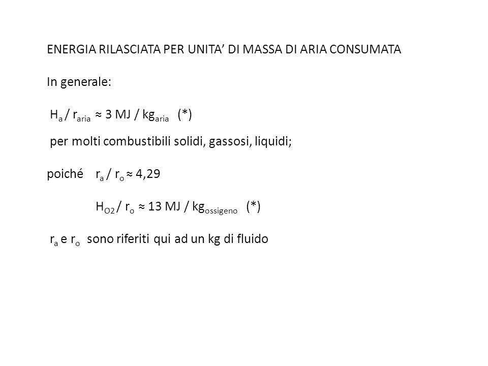 ENERGIA RILASCIATA PER UNITA' DI MASSA DI ARIA CONSUMATA In generale: Ha / raria ≈ 3 MJ / kgaria (*) per molti combustibili solidi, gassosi, liquidi; poiché ra / ro ≈ 4,29 HO2 / ro ≈ 13 MJ / kgossigeno (*) ra e ro sono riferiti qui ad un kg di fluido