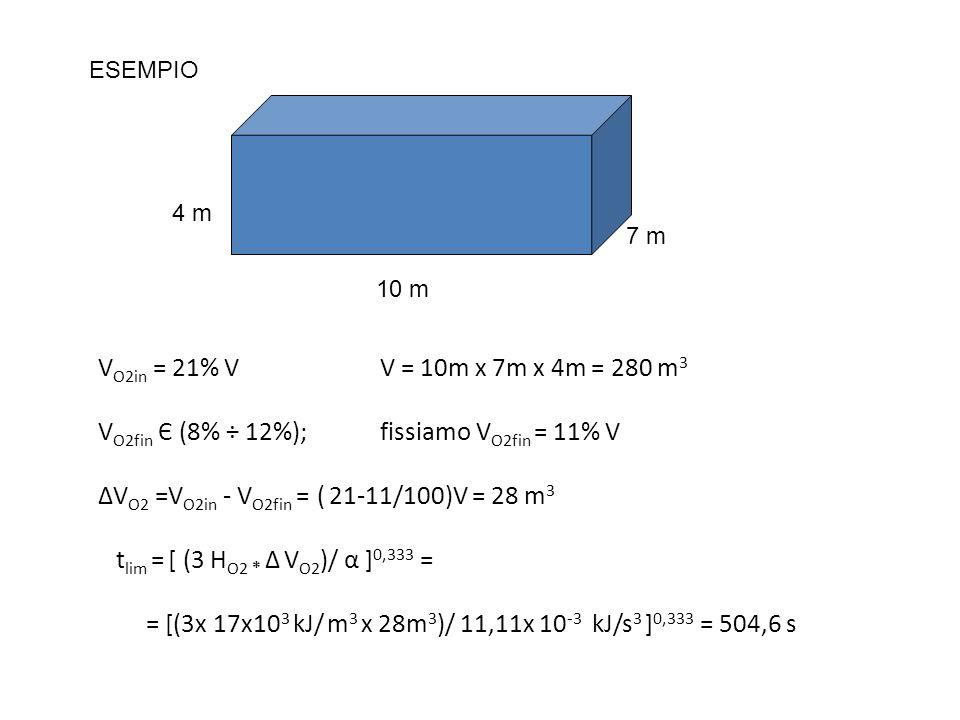 ESEMPIO 4 m. 7 m. 10 m.