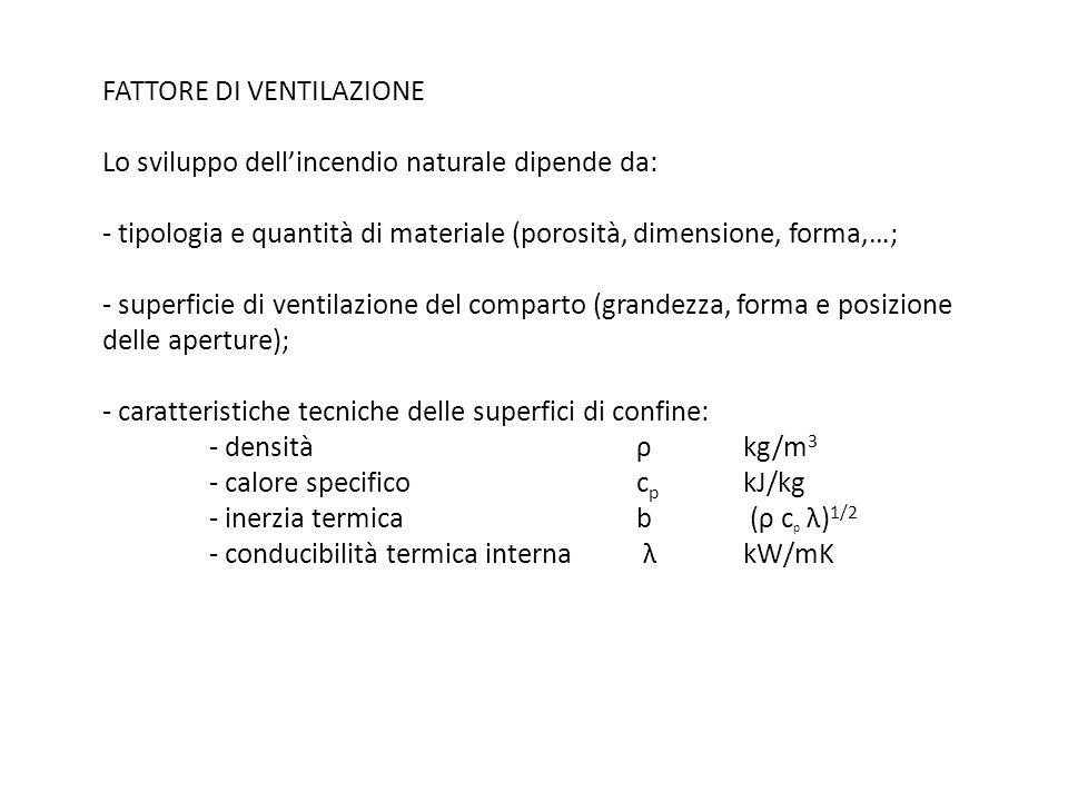 FATTORE DI VENTILAZIONE Lo sviluppo dell'incendio naturale dipende da: - tipologia e quantità di materiale (porosità, dimensione, forma,…; - superficie di ventilazione del comparto (grandezza, forma e posizione delle aperture); - caratteristiche tecniche delle superfici di confine: - densità ρ kg/m3 - calore specifico cp kJ/kg - inerzia termica b (ρ cp λ)1/2 - conducibilità termica interna λ kW/mK