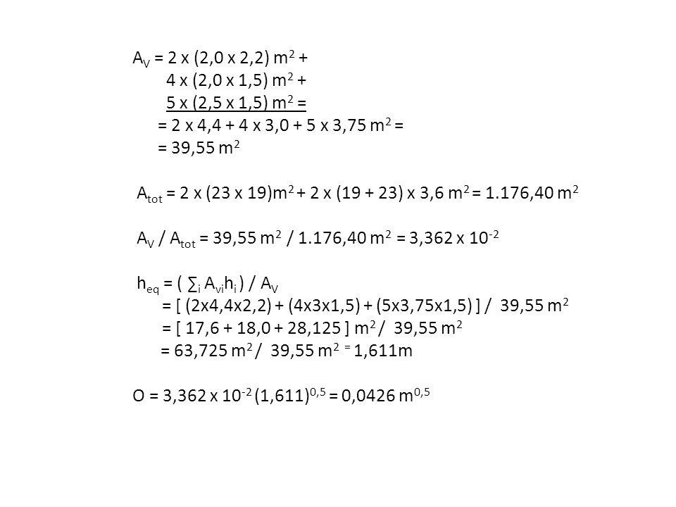 AV = 2 x (2,0 x 2,2) m2 +. 4 x (2,0 x 1,5) m2 +. 5 x (2,5 x 1,5) m2 =
