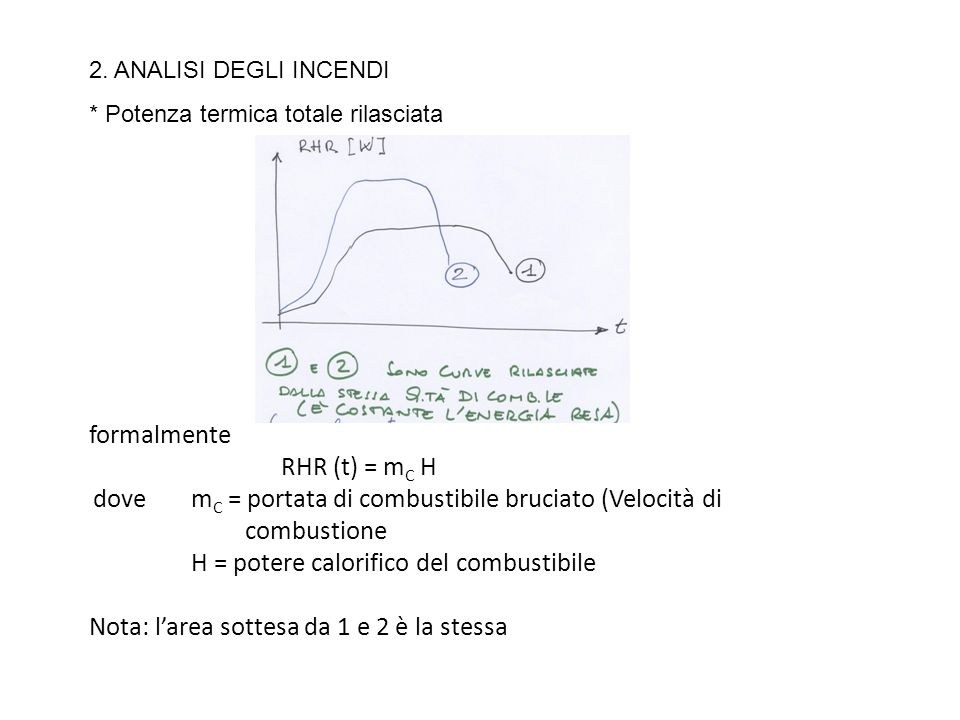2. ANALISI DEGLI INCENDI * Potenza termica totale rilasciata.