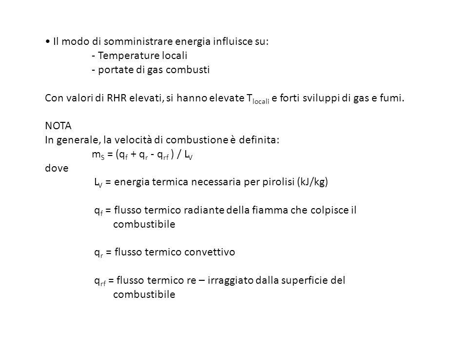 Il modo di somministrare energia influisce su:. - Temperature locali