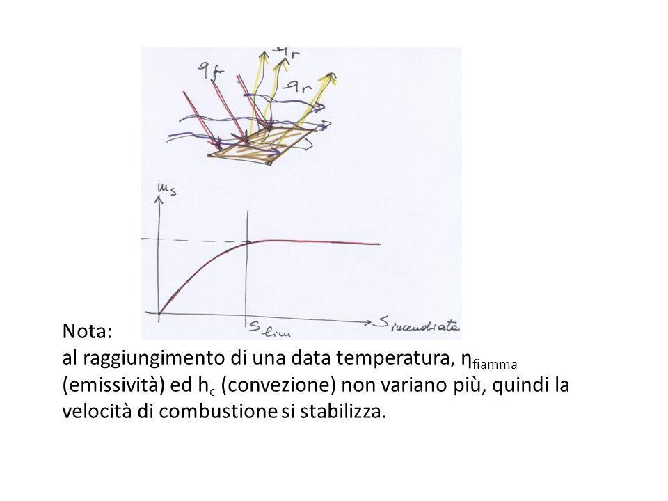Nota: al raggiungimento di una data temperatura, ηfiamma (emissività) ed hc (convezione) non variano più, quindi la velocità di combustione si stabilizza.