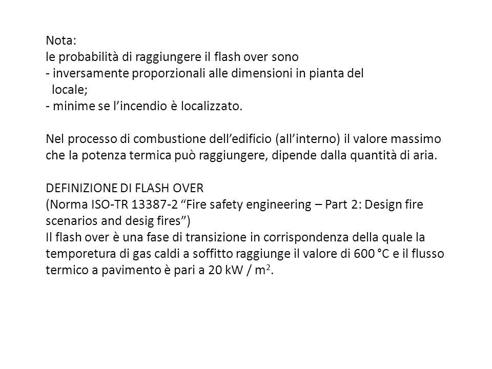 Nota: le probabilità di raggiungere il flash over sono - inversamente proporzionali alle dimensioni in pianta del locale; - minime se l'incendio è localizzato. Nel processo di combustione dell'edificio (all'interno) il valore massimo che la potenza termica può raggiungere, dipende dalla quantità di aria. DEFINIZIONE DI FLASH OVER (Norma ISO-TR 13387-2 Fire safety engineering – Part 2: Design fire scenarios and desig fires ) Il flash over è una fase di transizione in corrispondenza della quale la temporetura di gas caldi a soffitto raggiunge il valore di 600 °C e il flusso termico a pavimento è pari a 20 kW / m2.