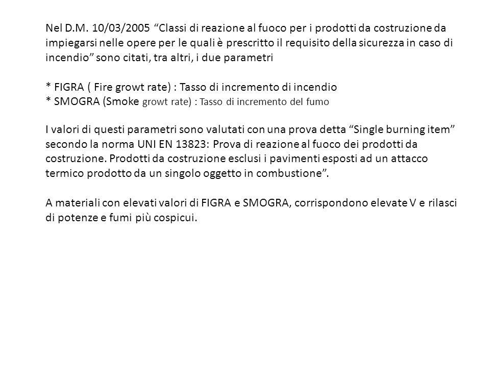 Nel D.M. 10/03/2005 Classi di reazione al fuoco per i prodotti da costruzione da impiegarsi nelle opere per le quali è prescritto il requisito della sicurezza in caso di incendio sono citati, tra altri, i due parametri * FIGRA ( Fire growt rate) : Tasso di incremento di incendio * SMOGRA (Smoke growt rate) : Tasso di incremento del fumo I valori di questi parametri sono valutati con una prova detta Single burning item secondo la norma UNI EN 13823: Prova di reazione al fuoco dei prodotti da costruzione. Prodotti da costruzione esclusi i pavimenti esposti ad un attacco termico prodotto da un singolo oggetto in combustione . A materiali con elevati valori di FIGRA e SMOGRA, corrispondono elevate V e rilasci di potenze e fumi più cospicui.