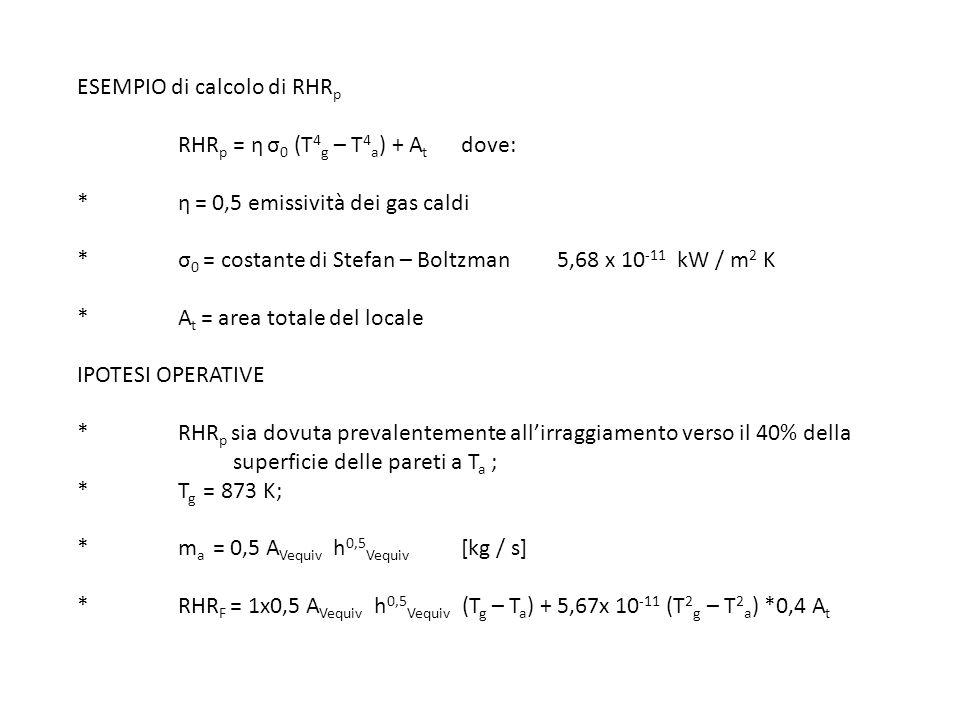 ESEMPIO di calcolo di RHRp. RHRp = η σ0 (T4g – T4a) + At. dove: