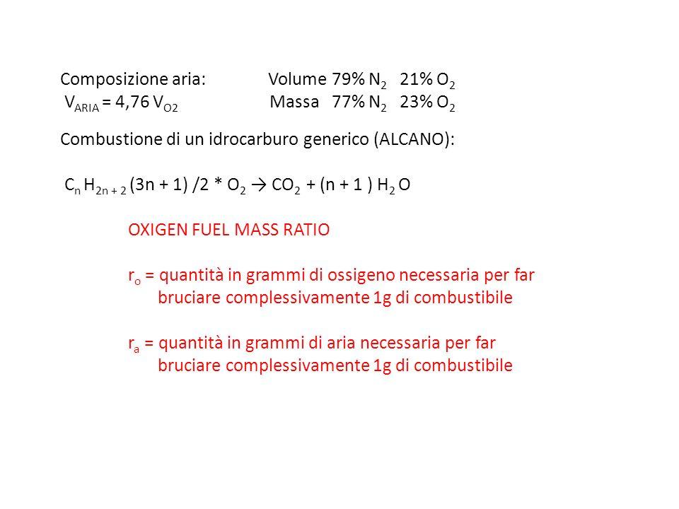 Composizione aria:. Volume. 79% N2. 21% O2 VARIA = 4,76 VO2. Massa
