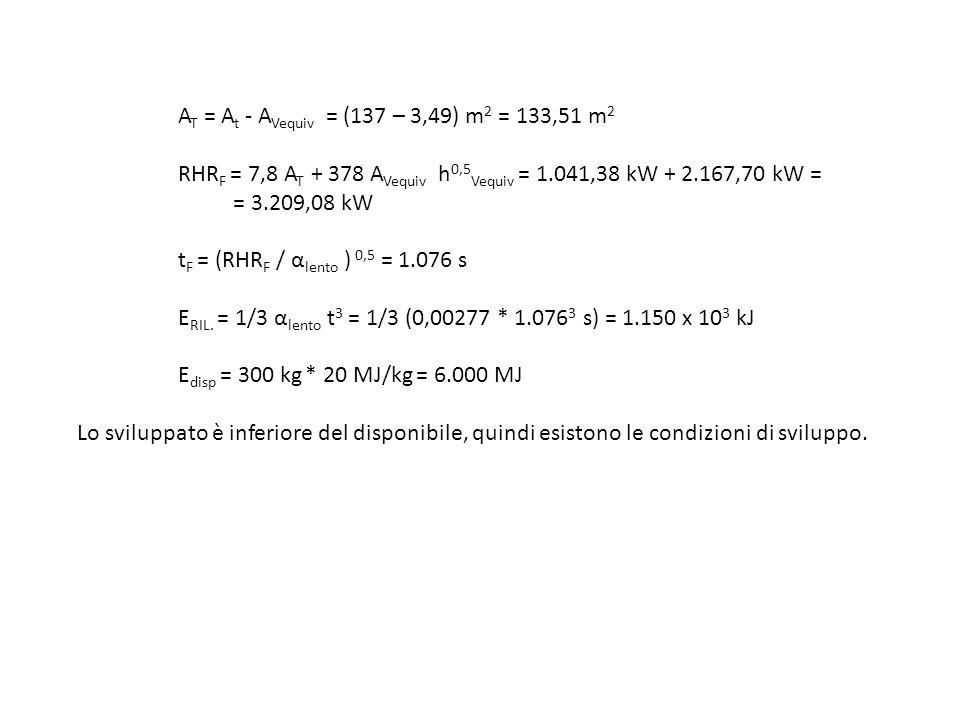 AT = At - AVequiv = (137 – 3,49) m2 = 133,51 m2