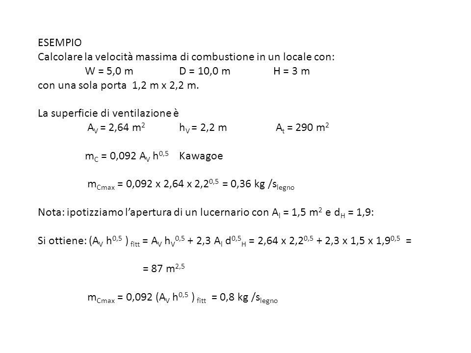 ESEMPIO Calcolare la velocità massima di combustione in un locale con: W = 5,0 m D = 10,0 m H = 3 m con una sola porta 1,2 m x 2,2 m. La superficie di ventilazione è AV = 2,64 m2 hV = 2,2 m At = 290 m2 mC = 0,092 AV h0,5 Kawagoe mCmax = 0,092 x 2,64 x 2,20,5 = 0,36 kg /slegno Nota: ipotizziamo l'apertura di un lucernario con Al = 1,5 m2 e dH = 1,9: Si ottiene: (AV h0,5 ) fitt = AV hV0,5 + 2,3 Al d0,5H = 2,64 x 2,20,5 + 2,3 x 1,5 x 1,90,5 = = 87 m2,5 mCmax = 0,092 (AV h0,5 ) fitt = 0,8 kg /slegno