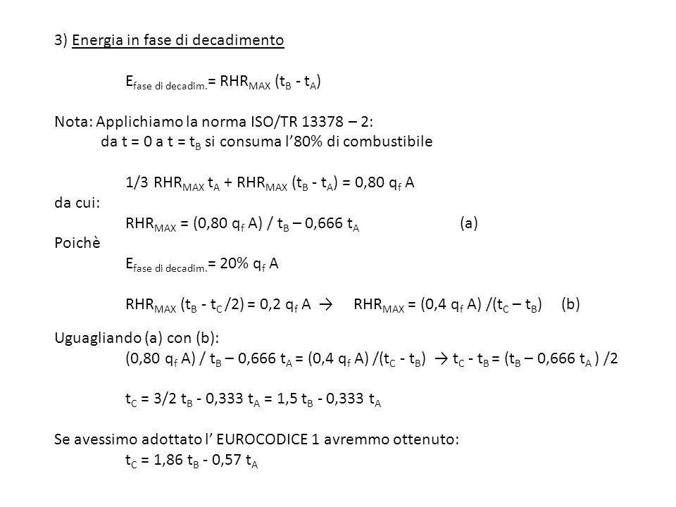 3) Energia in fase di decadimento. Efase di decadim