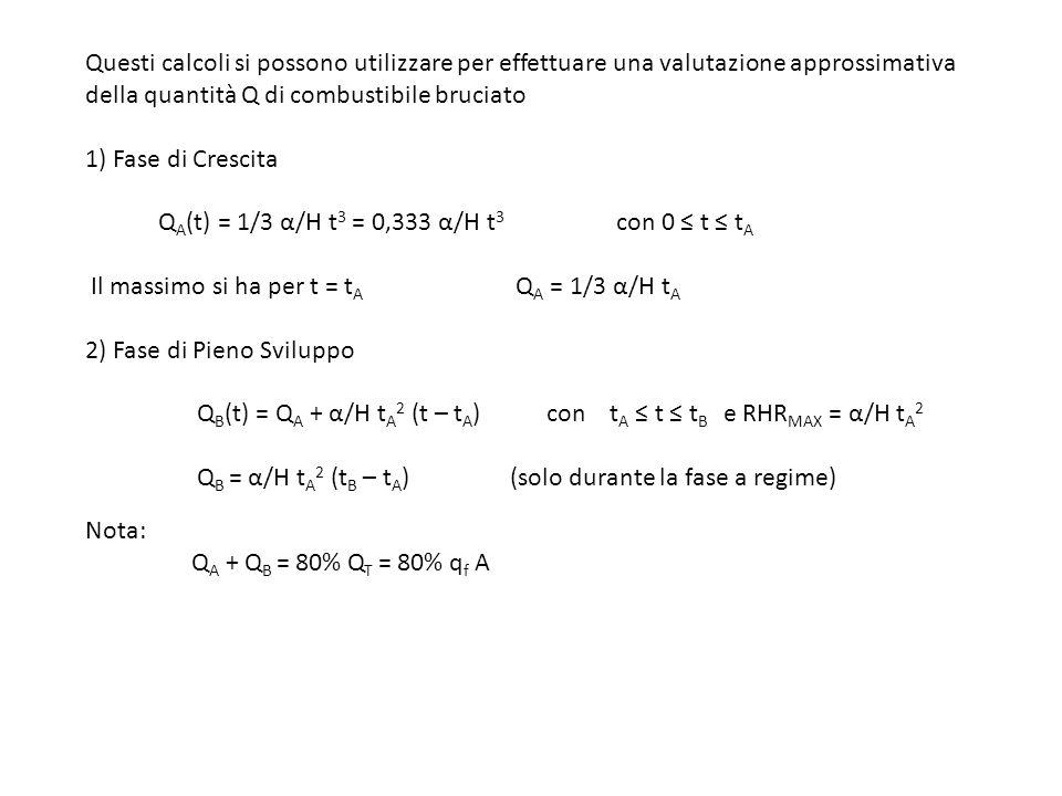 Questi calcoli si possono utilizzare per effettuare una valutazione approssimativa della quantità Q di combustibile bruciato 1) Fase di Crescita QA(t) = 1/3 α/H t3 = 0,333 α/H t3 con 0 ≤ t ≤ tA Il massimo si ha per t = tA QA = 1/3 α/H tA 2) Fase di Pieno Sviluppo QB(t) = QA + α/H tA2 (t – tA) con tA ≤ t ≤ tB e RHRMAX = α/H tA2 QB = α/H tA2 (tB – tA) (solo durante la fase a regime) Nota: QA + QB = 80% QT = 80% qf A