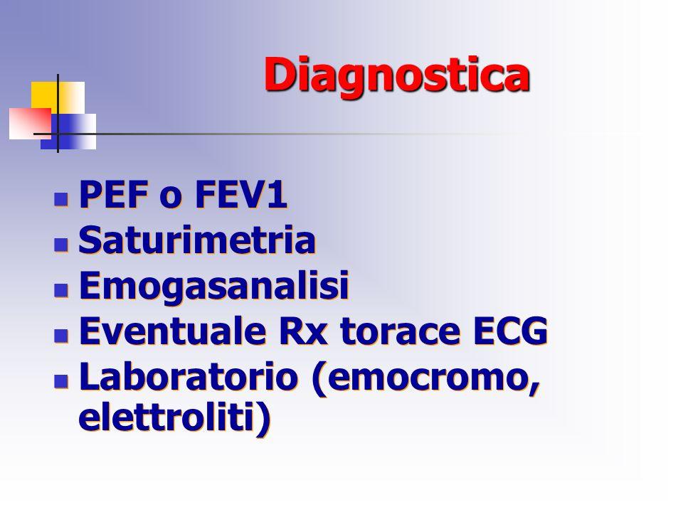 Diagnostica PEF o FEV1 Saturimetria Emogasanalisi