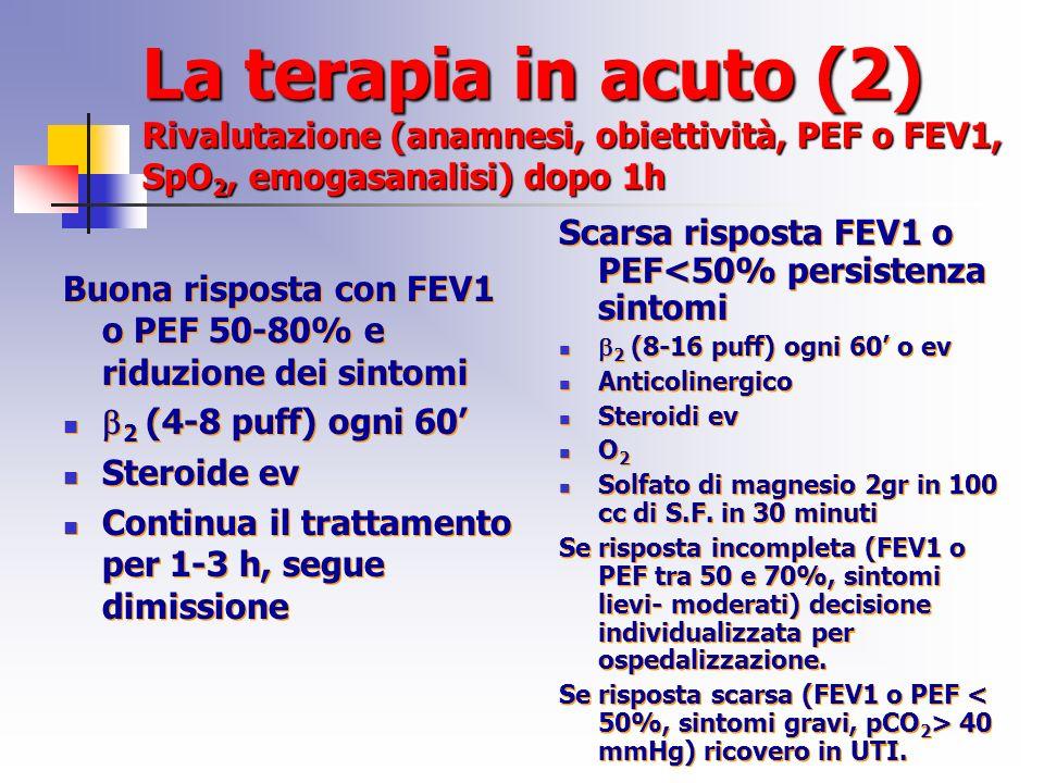 La terapia in acuto (2) Rivalutazione (anamnesi, obiettività, PEF o FEV1, SpO2, emogasanalisi) dopo 1h