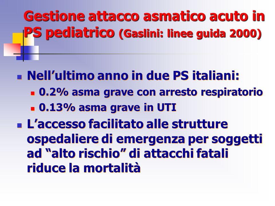 Gestione attacco asmatico acuto in PS pediatrico (Gaslini: linee guida 2000)