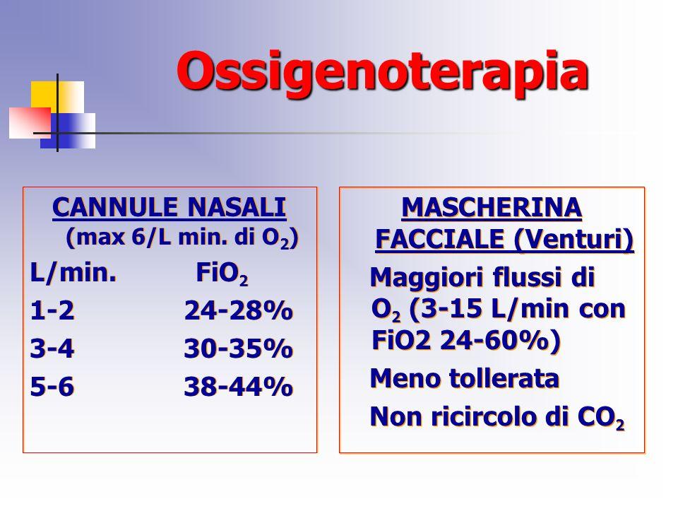 CANNULE NASALI (max 6/L min. di O2) MASCHERINA FACCIALE (Venturi)