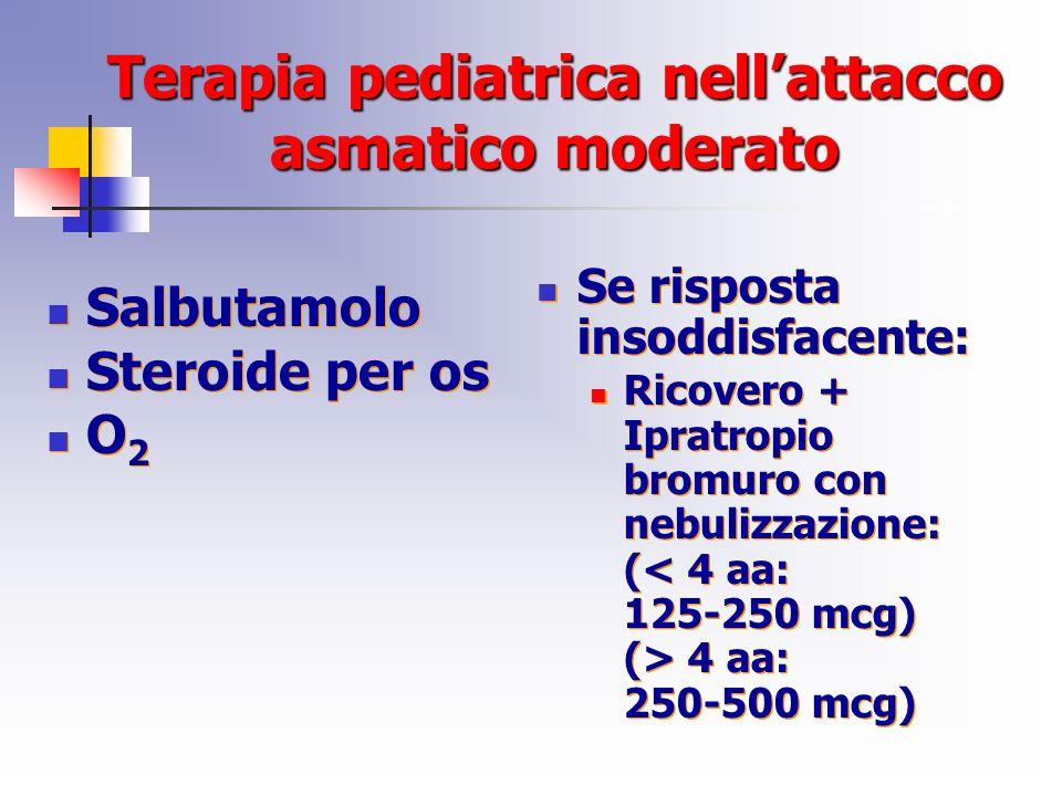 Terapia pediatrica nell'attacco asmatico moderato
