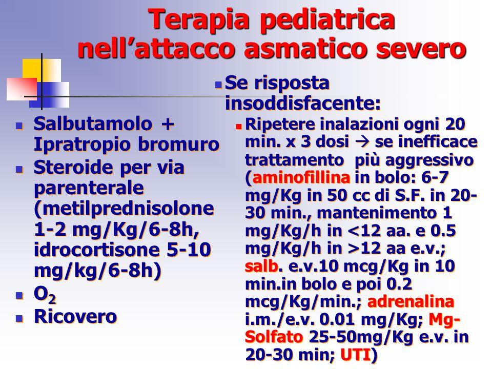 Terapia pediatrica nell'attacco asmatico severo
