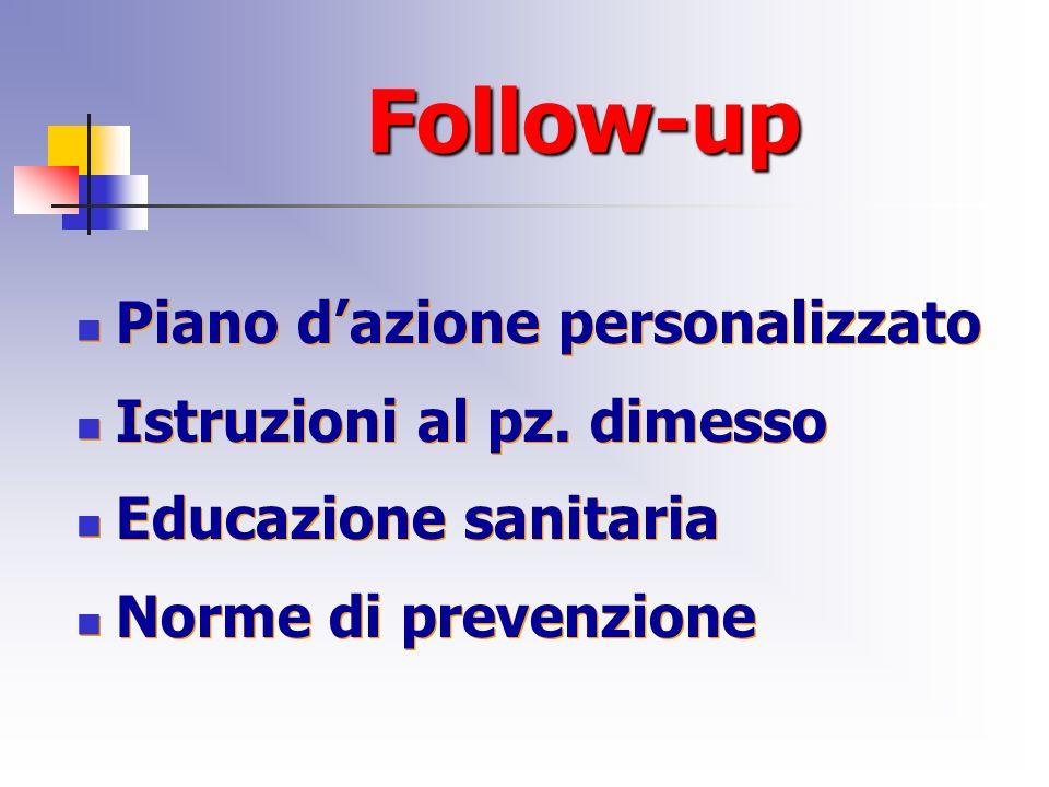 Follow-up Piano d'azione personalizzato Istruzioni al pz. dimesso