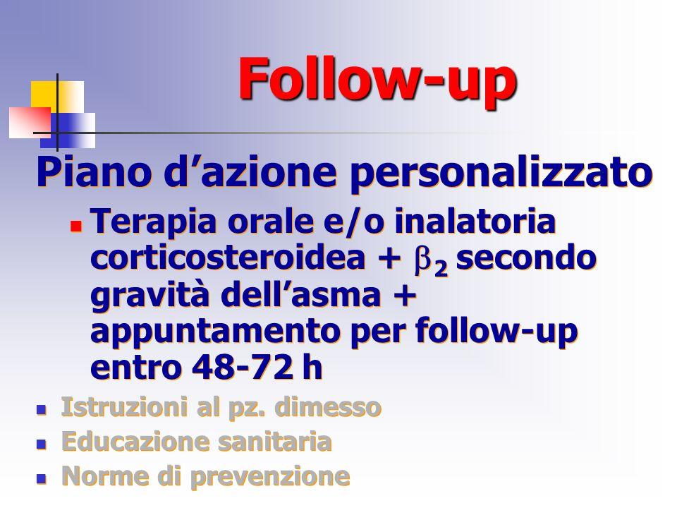 Follow-up Piano d'azione personalizzato