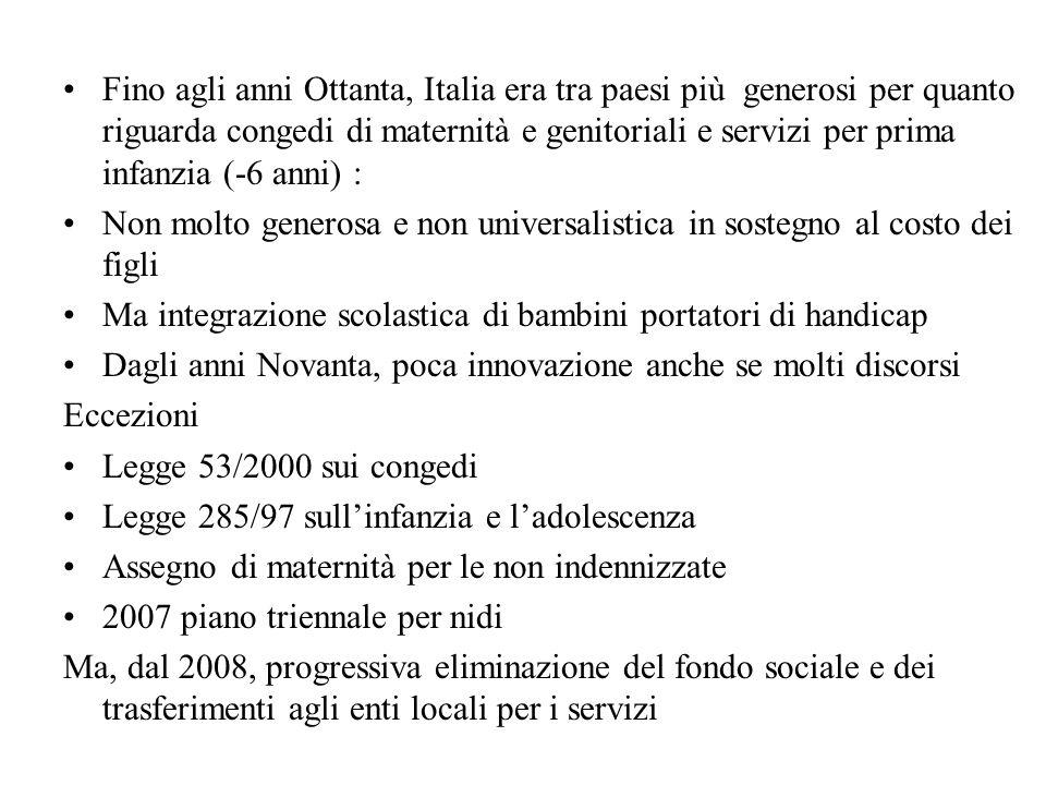 Fino agli anni Ottanta, Italia era tra paesi più generosi per quanto riguarda congedi di maternità e genitoriali e servizi per prima infanzia (-6 anni) :