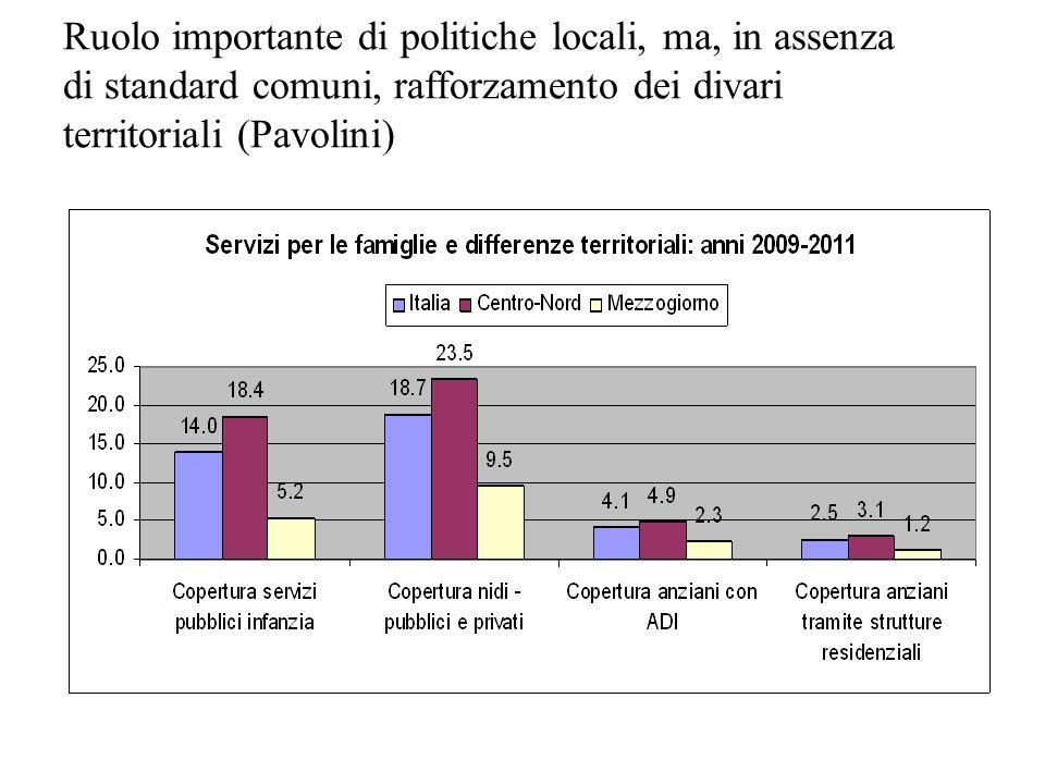Ruolo importante di politiche locali, ma, in assenza di standard comuni, rafforzamento dei divari territoriali (Pavolini)