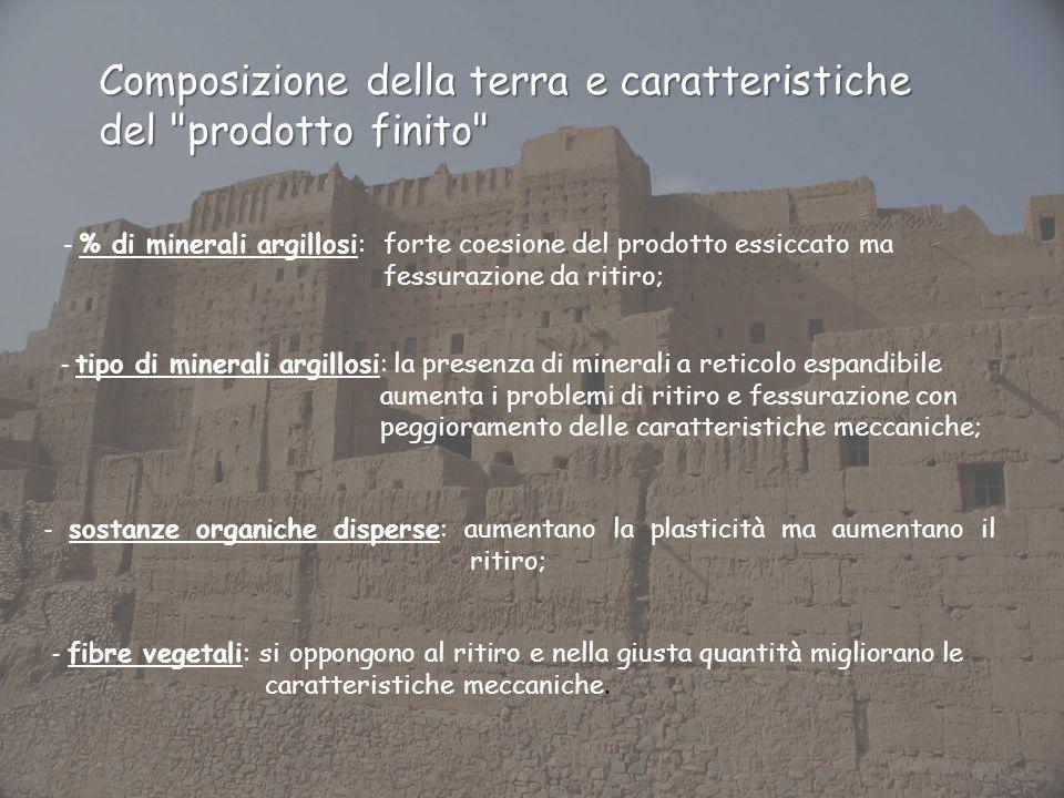 Composizione della terra e caratteristiche del prodotto finito